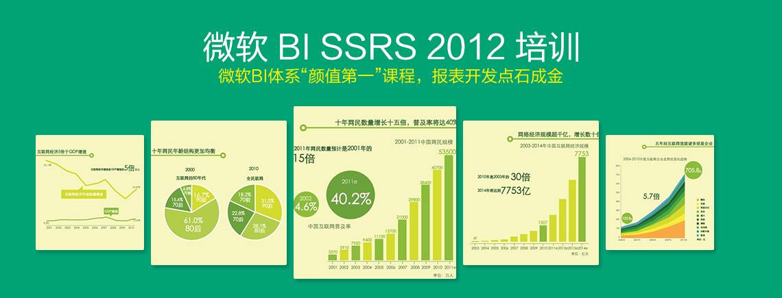 微软BI SSRS 2012 培训